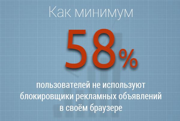 72-percent