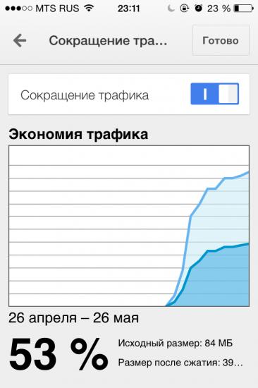 reduce-traffic
