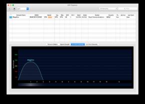 Улучшаем качество сигнала WiFi